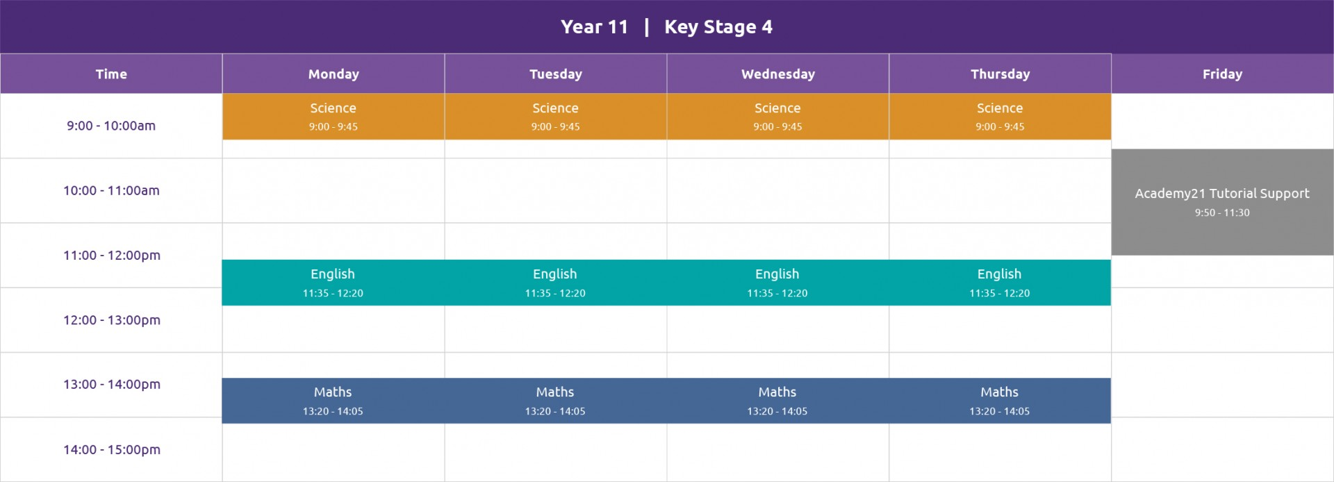 A typical timetable for alternative academic provision for a Year 11 pupil. It features English, Maths and Science Monday to Thursday, and tutorial support on Friday.