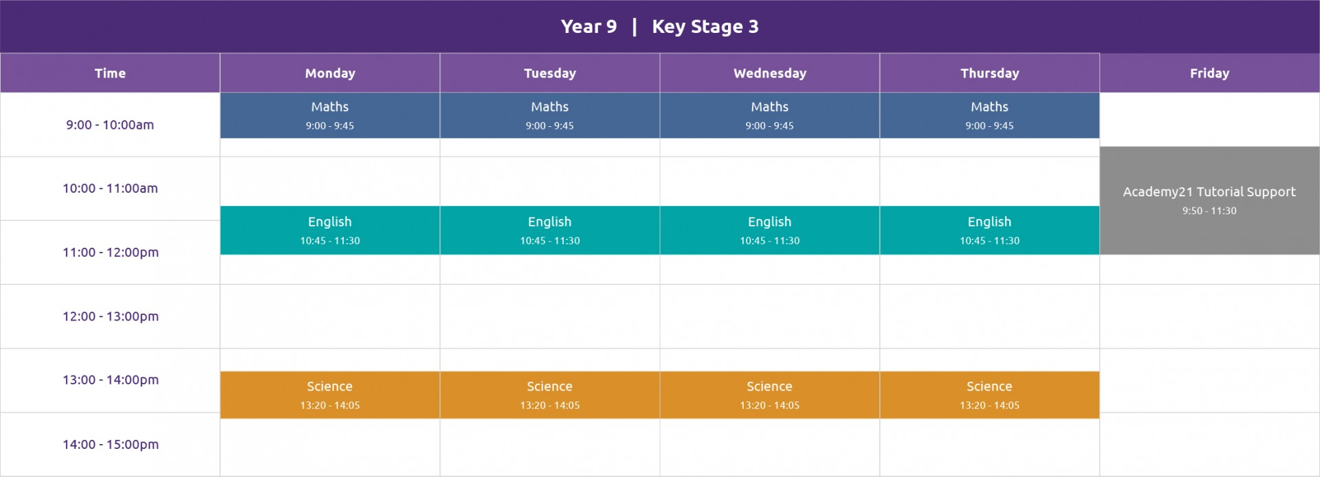 An example of a Year 9 timetable for alternative provision. English, Maths and Science appear Monday to Thursday, with tutorial support on Fridays.